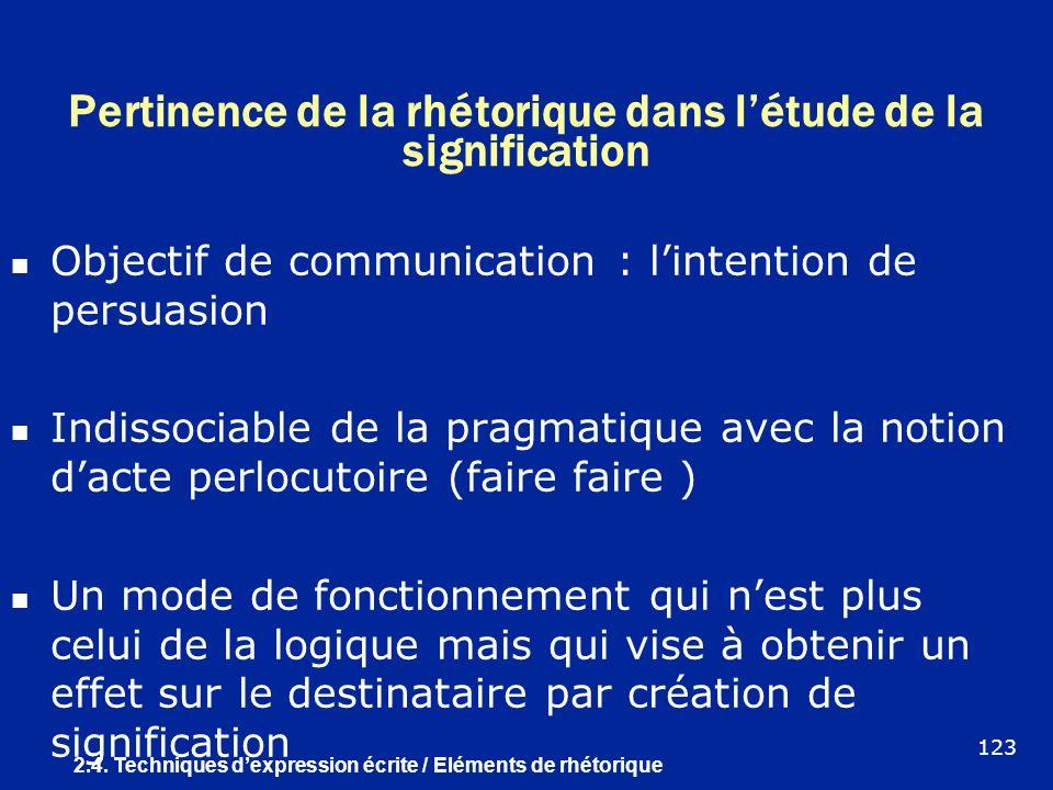 Pertinence de la rhétorique dans létude de la signification Objectif de communication : lintention de persuasion Indissociable de la pragmatique avec