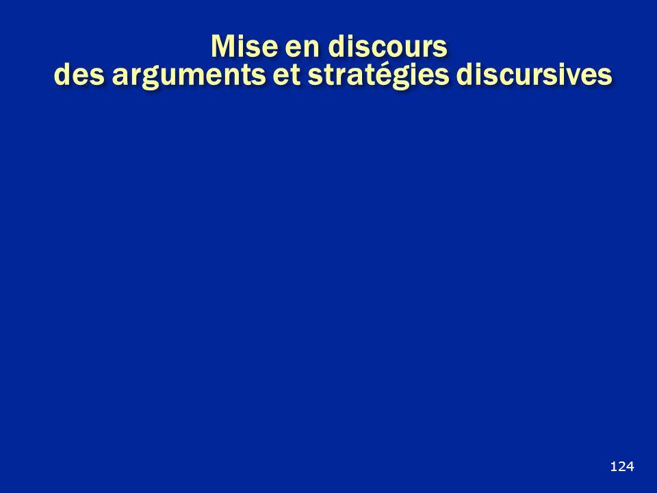 Mise en discours des arguments et stratégies discursives 124