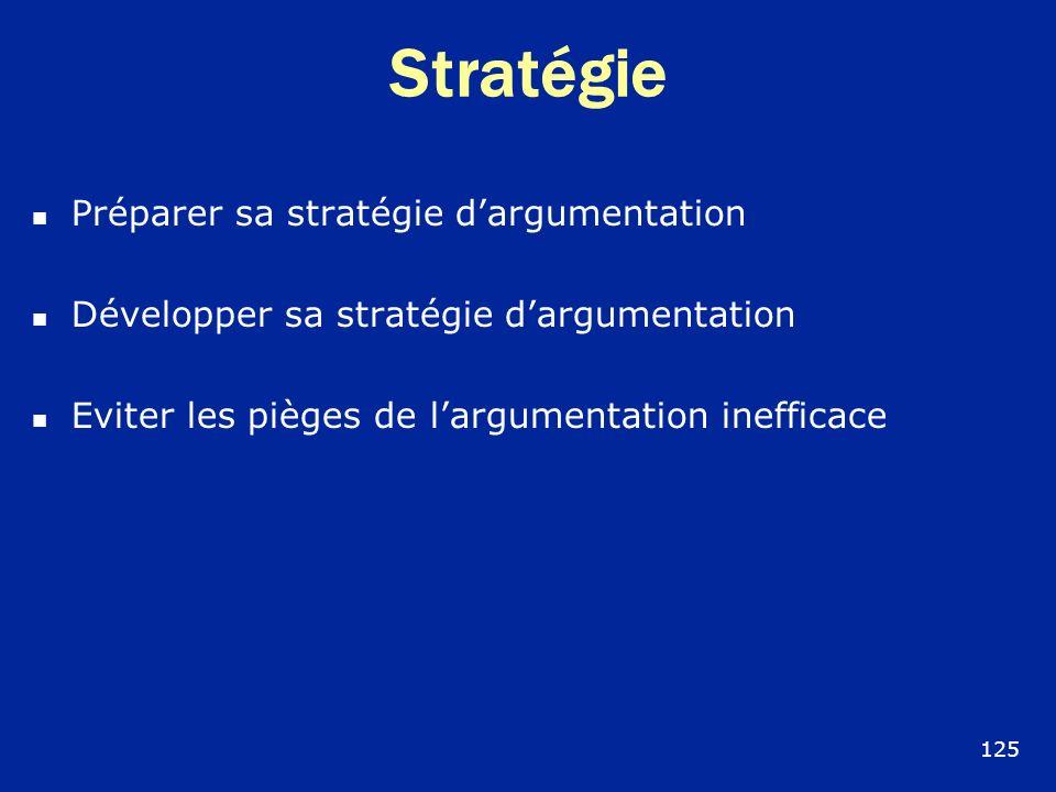 Stratégie Préparer sa stratégie dargumentation Développer sa stratégie dargumentation Eviter les pièges de largumentation inefficace 125