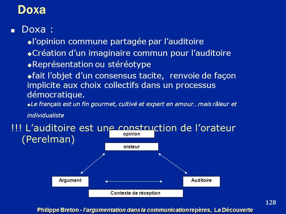 Doxa Doxa : lopinion commune partagée par lauditoire Création dun imaginaire commun pour lauditoire Représentation ou stéréotype fait lobjet dun conse