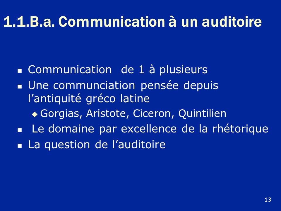1.1.B.a. Communication à un auditoire Communication de 1 à plusieurs Une communciation pensée depuis lantiquité gréco latine Gorgias, Aristote, Cicero