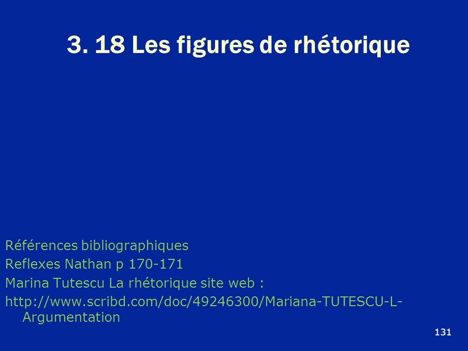 3. 18 Les figures de rhétorique Références bibliographiques Reflexes Nathan p 170-171 Marina Tutescu La rhétorique site web : http://www.scribd.com/do