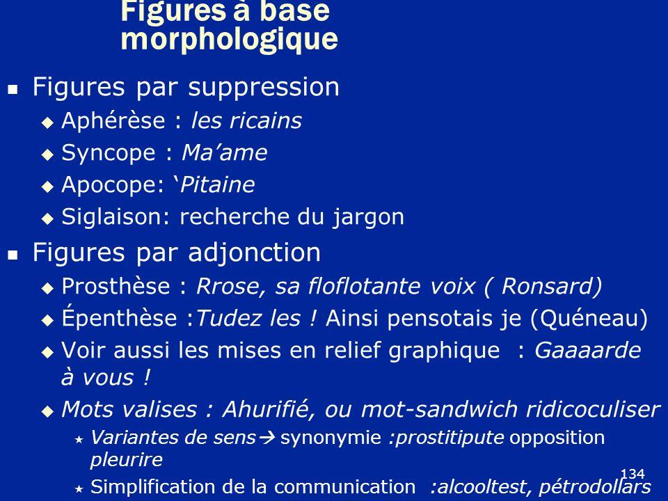 Figures par suppression Aphérèse : les ricains Syncope : Maame Apocope: Pitaine Siglaison: recherche du jargon Figures par adjonction Prosthèse : Rros