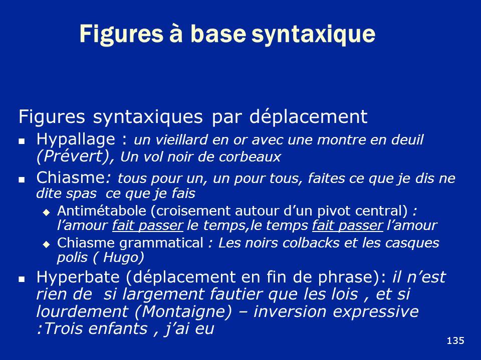Figures à base syntaxique Figures syntaxiques par déplacement Hypallage : un vieillard en or avec une montre en deuil (Prévert), Un vol noir de corbea