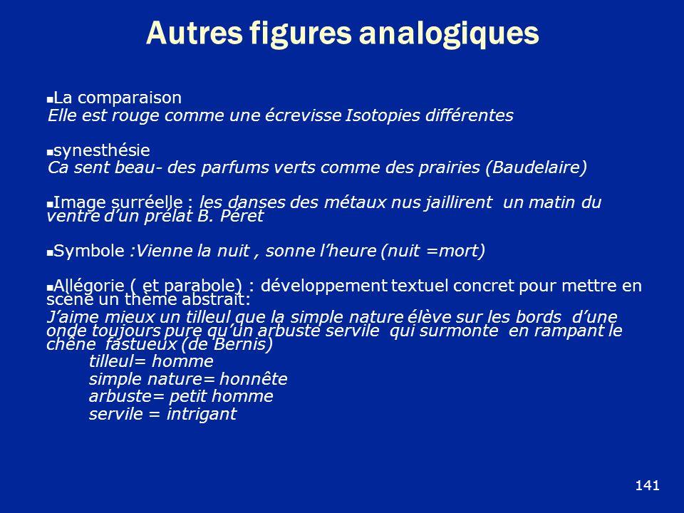 Autres figures analogiques La comparaison Elle est rouge comme une écrevisse Isotopies différentes synesthésie Ca sent beau- des parfums verts comme d