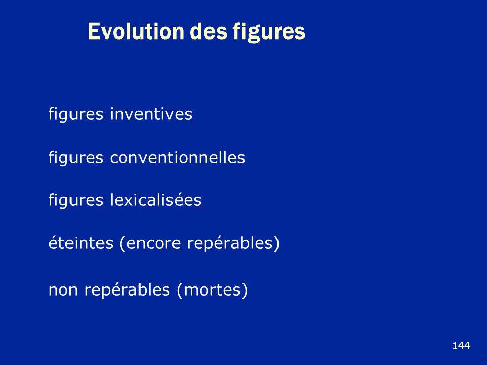 Evolution des figures figures inventives figures conventionnelles figures lexicalisées éteintes (encore repérables) non repérables (mortes) 144