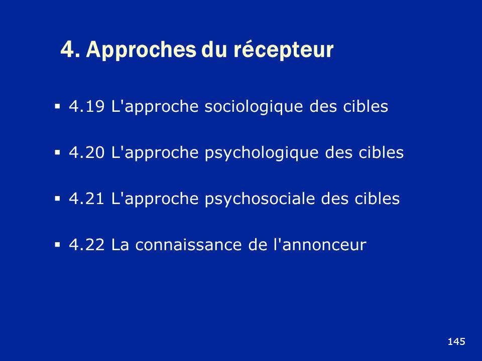 4. Approches du récepteur 4.19 L'approche sociologique des cibles 4.20 L'approche psychologique des cibles 4.21 L'approche psychosociale des cibles 4.