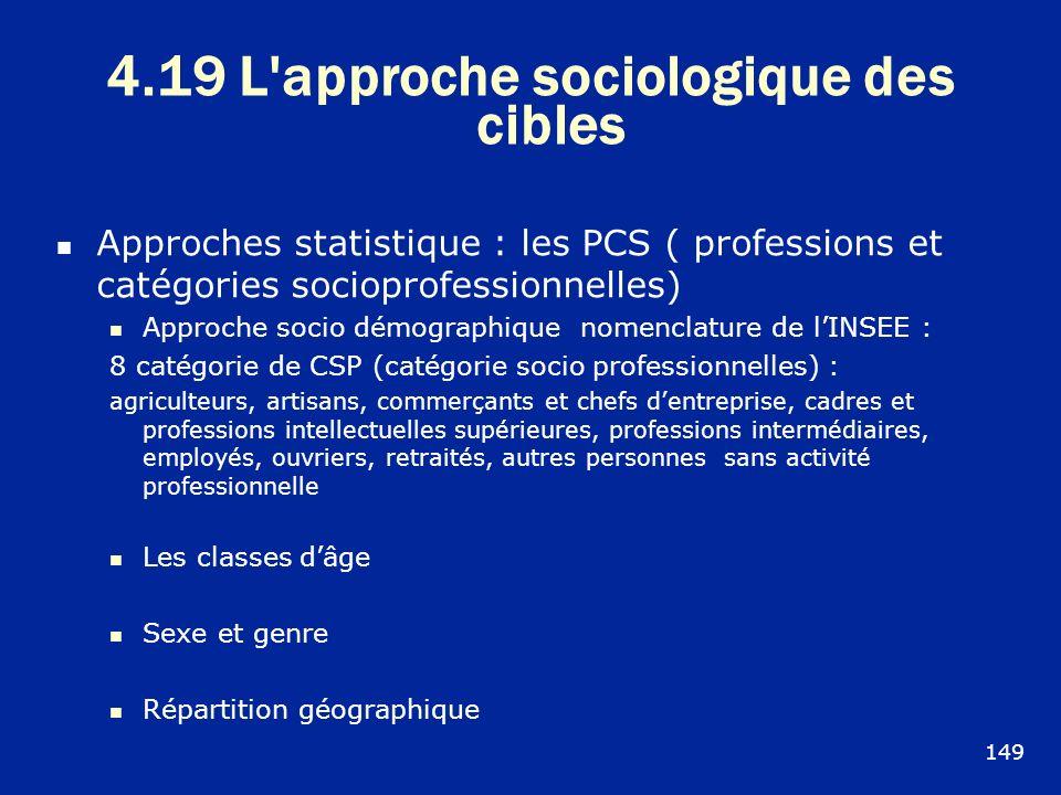 4.19 L'approche sociologique des cibles Approches statistique : les PCS ( professions et catégories socioprofessionnelles) Approche socio démographiqu