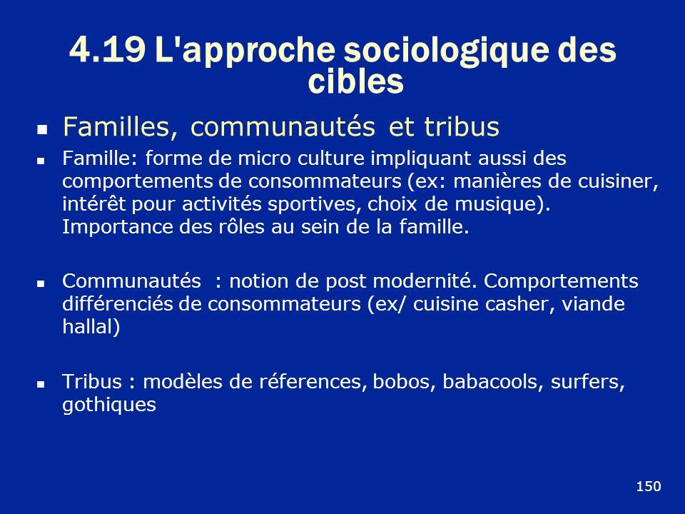 4.19 L'approche sociologique des cibles Familles, communautés et tribus Famille: forme de micro culture impliquant aussi des comportements de consomma