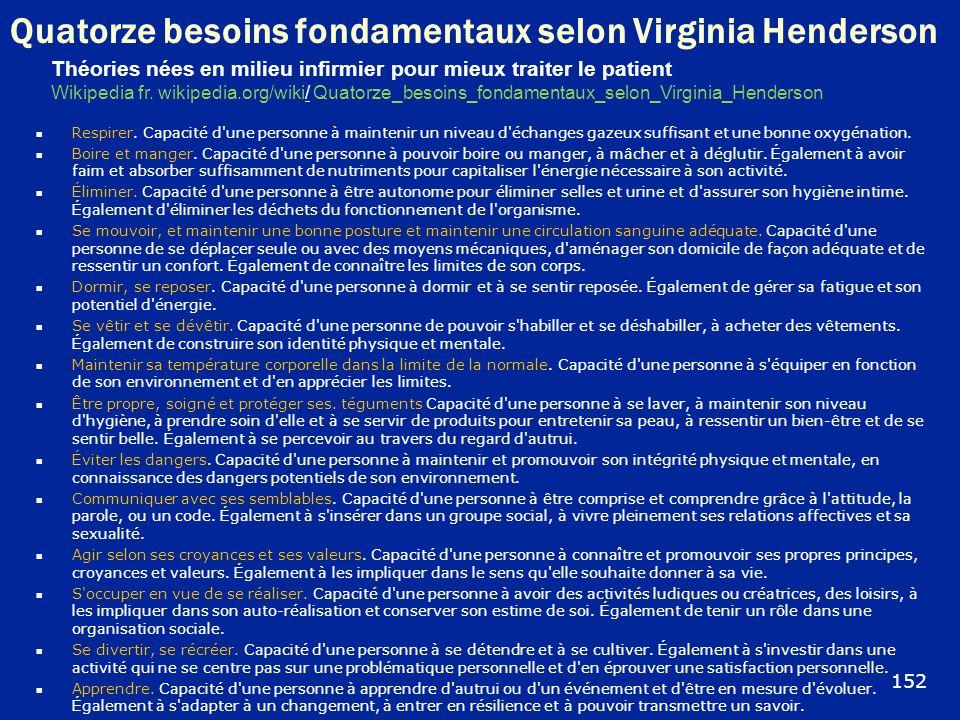 Quatorze besoins fondamentaux selon Virginia Henderson Respirer. Capacité d'une personne à maintenir un niveau d'échanges gazeux suffisant et une bonn