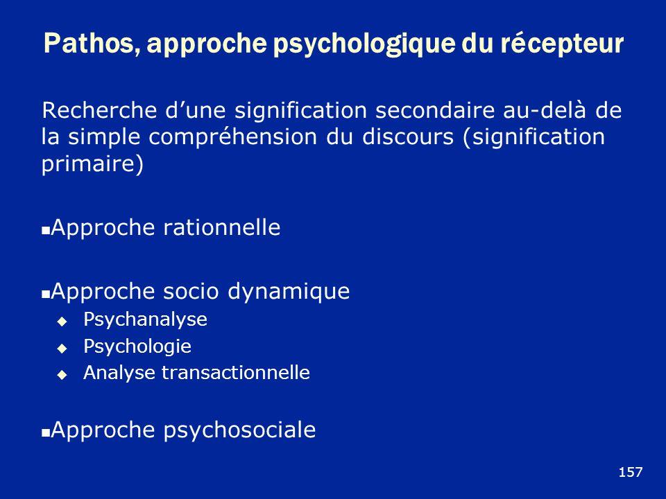 Pathos, approche psychologique du récepteur Recherche dune signification secondaire au-delà de la simple compréhension du discours (signification prim