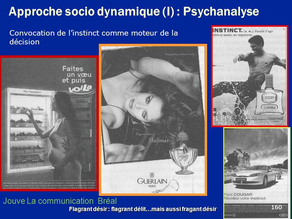 Approche socio dynamique (I) : Psychanalyse Convocation de linstinct comme moteur de la décision Flagrant désir : flagrant délit…mais aussi fragant dé