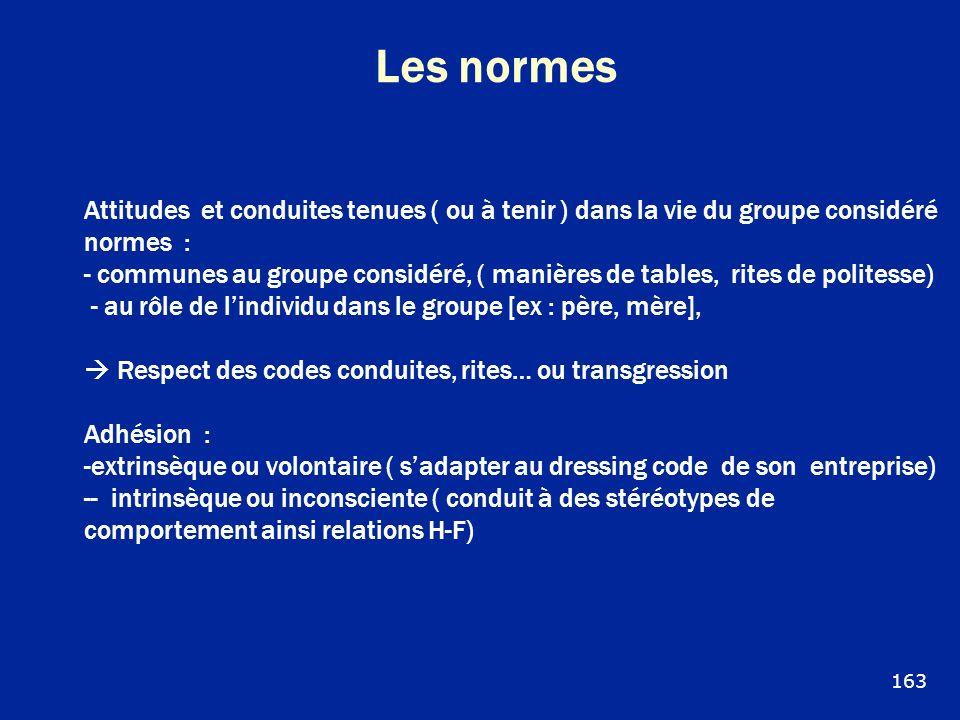 Les normes 163 Attitudes et conduites tenues ( ou à tenir ) dans la vie du groupe considéré normes : - communes au groupe considéré, ( manières de tab