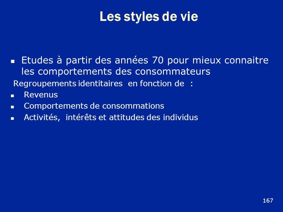 Les styles de vie Etudes à partir des années 70 pour mieux connaitre les comportements des consommateurs Regroupements identitaires en fonction de : R