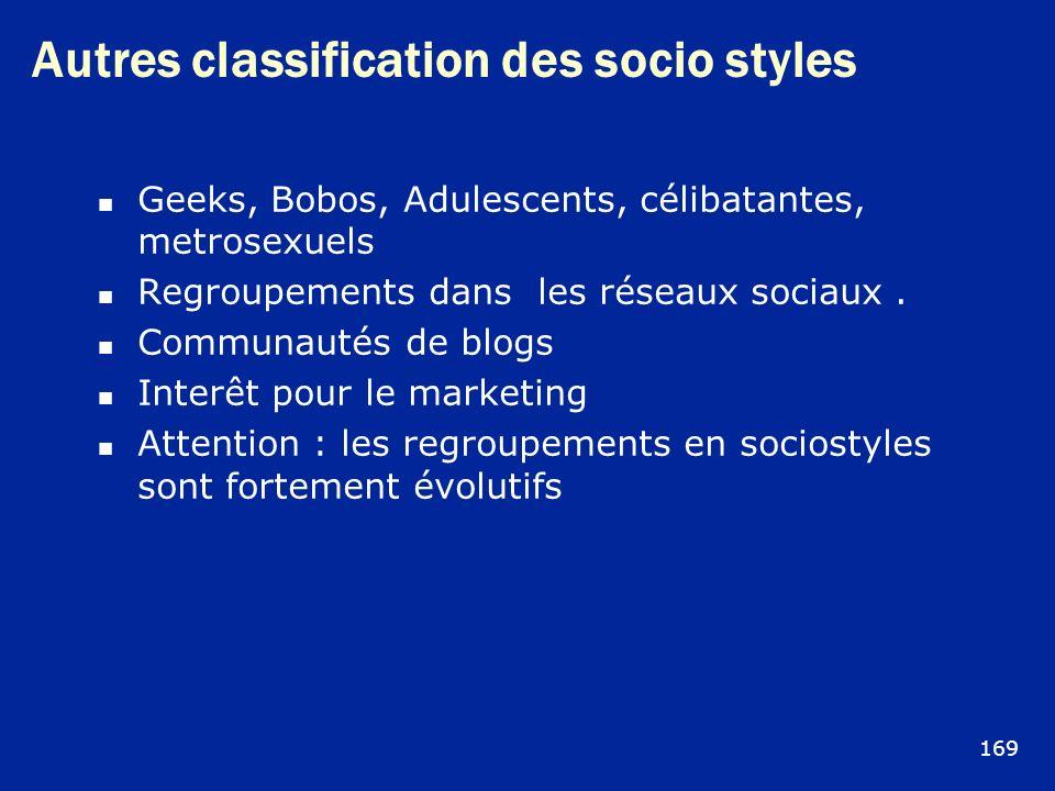 Autres classification des socio styles Geeks, Bobos, Adulescents, célibatantes, metrosexuels Regroupements dans les réseaux sociaux. Communautés de bl