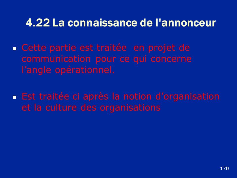 4.22 La connaissance de l'annonceur Cette partie est traitée en projet de communication pour ce qui concerne langle opérationnel. Est traitée ci après