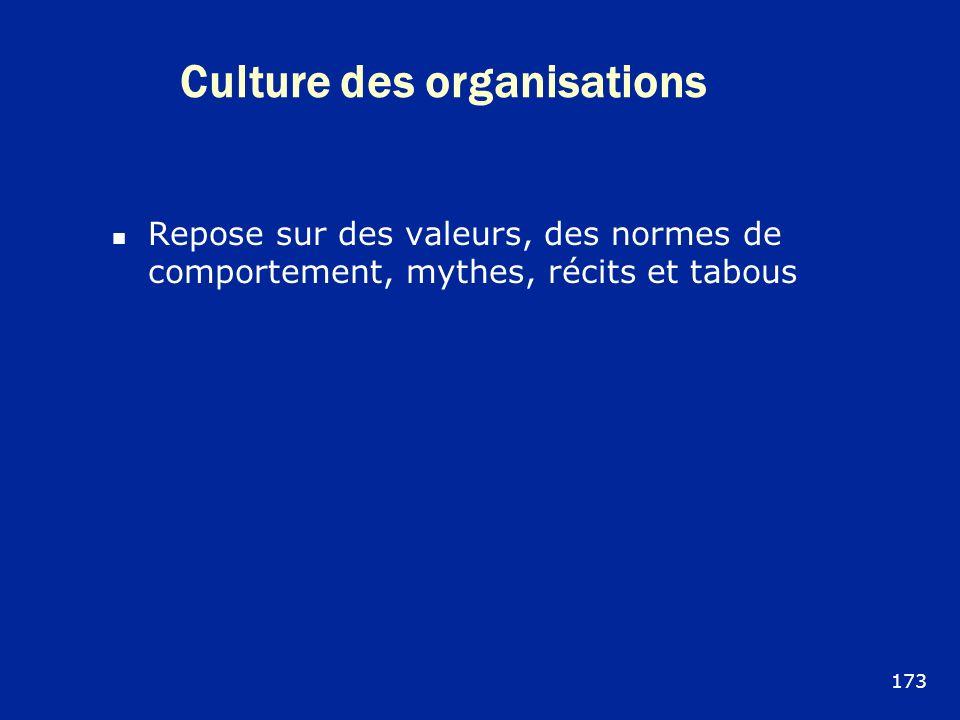 Repose sur des valeurs, des normes de comportement, mythes, récits et tabous 173 Culture des organisations