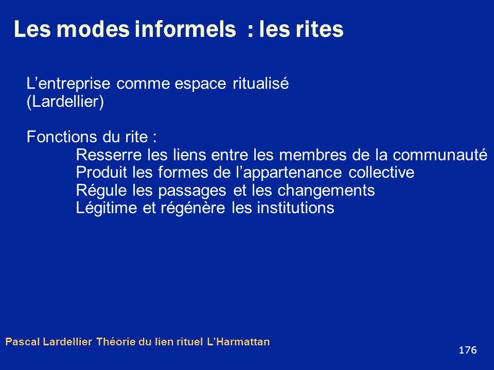 Les modes informels : les rites Pascal Lardellier Théorie du lien rituel LHarmattan Lentreprise comme espace ritualisé (Lardellier) Fonctions du rite