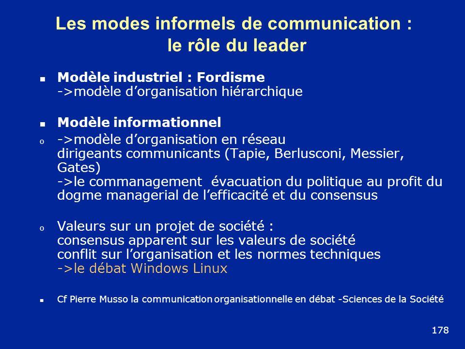Modèle industriel : Fordisme ->modèle dorganisation hiérarchique Modèle informationnel o ->modèle dorganisation en réseau dirigeants communicants (Tap