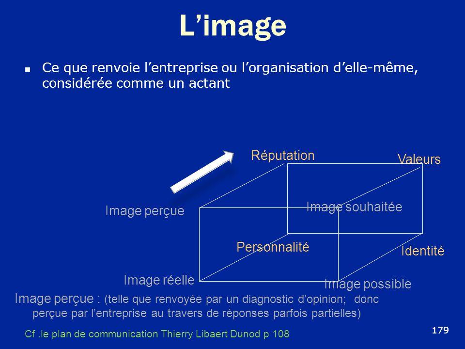 Limage Ce que renvoie lentreprise ou lorganisation delle-même, considérée comme un actant 179 Réputation Valeurs Identité Personnalité Image perçue :
