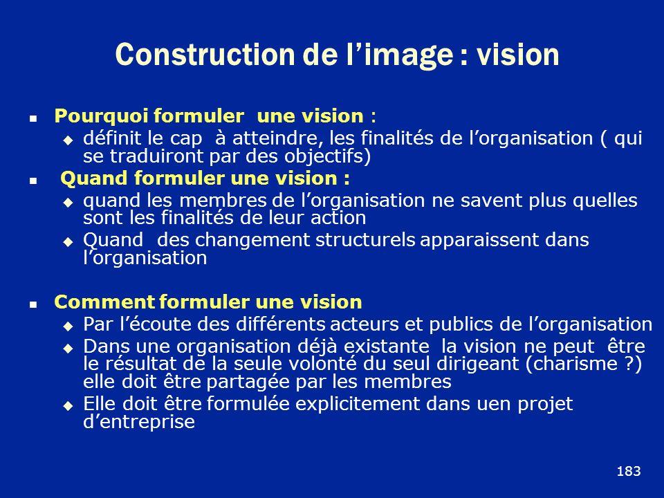 Construction de limage : vision Pourquoi formuler une vision : définit le cap à atteindre, les finalités de lorganisation ( qui se traduiront par des