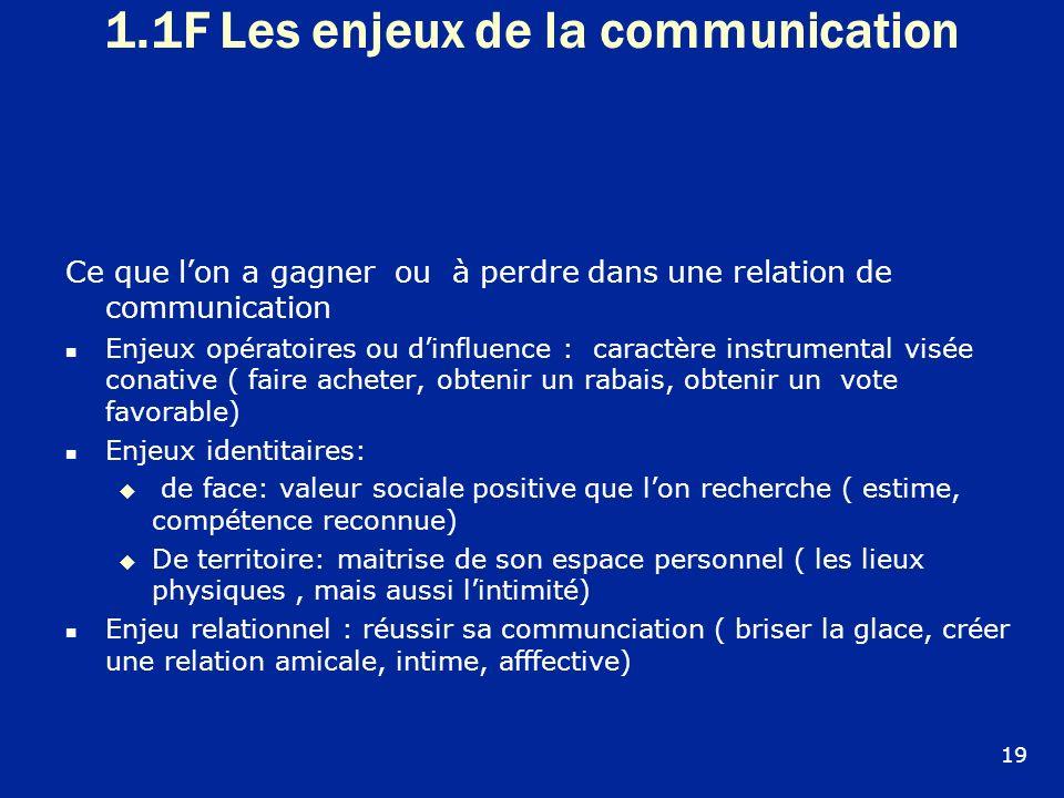 1.1F Les enjeux de la communication Ce que lon a gagner ou à perdre dans une relation de communication Enjeux opératoires ou dinfluence : caractère in