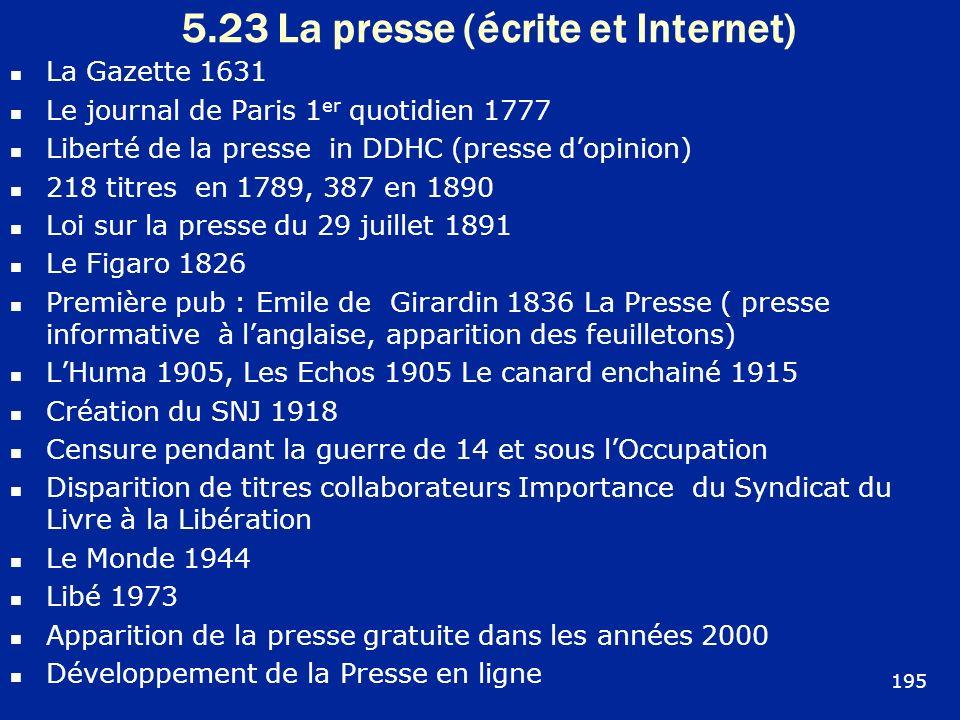 5.23 La presse (écrite et Internet) La Gazette 1631 Le journal de Paris 1 er quotidien 1777 Liberté de la presse in DDHC (presse dopinion) 218 titres