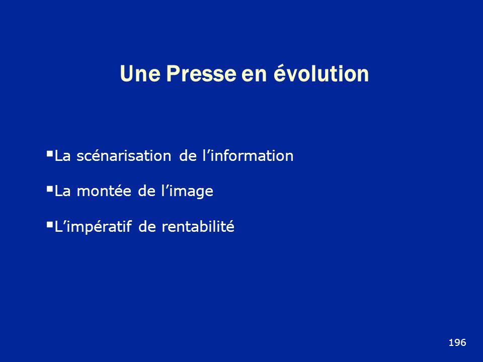 Une Presse en évolution La scénarisation de linformation La montée de limage Limpératif de rentabilité 196