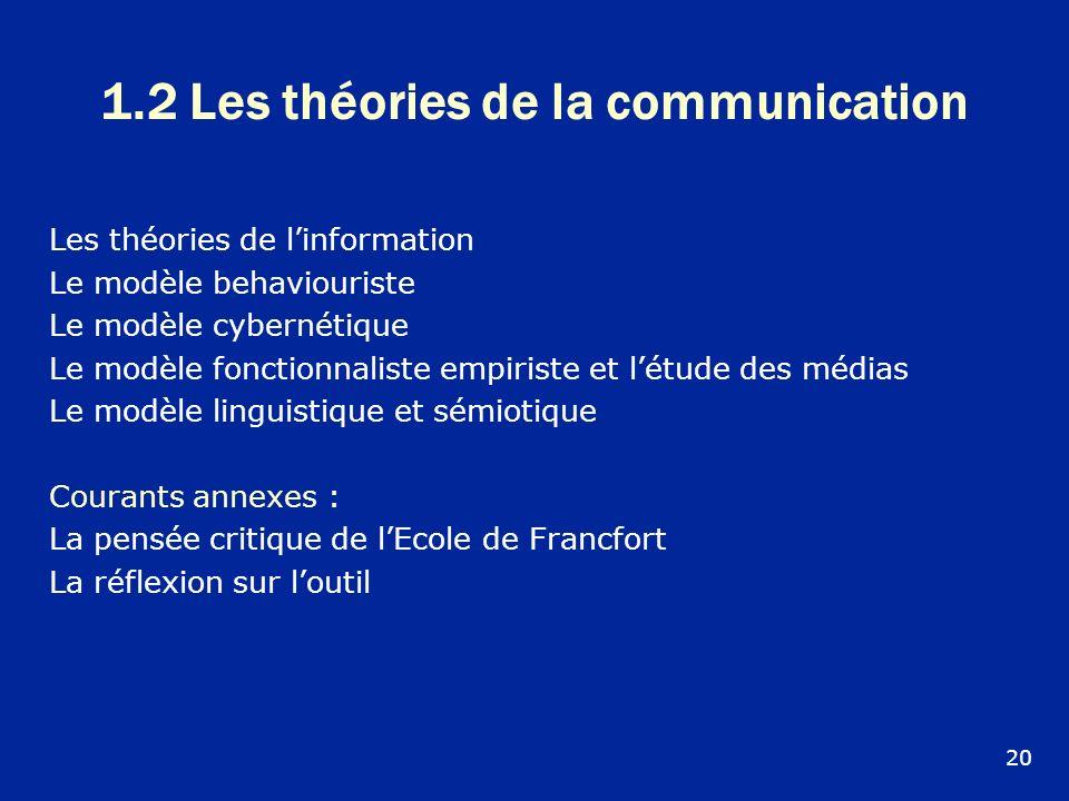 1.2 Les théories de la communication 20 Les théories de linformation Le modèle behaviouriste Le modèle cybernétique Le modèle fonctionnaliste empirist