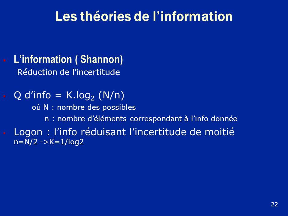Les théories de linformation Linformation ( Shannon) Réduction de lincertitude Q dinfo = K.log 2 (N/n) où N : nombre des possibles n : nombre délément