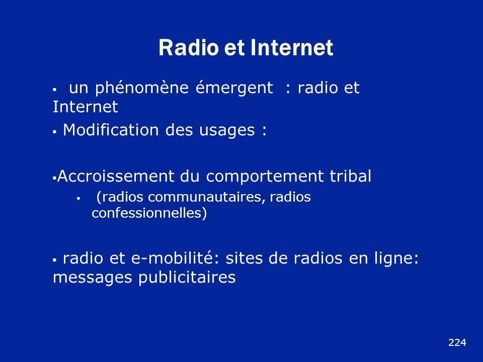 Radio et Internet un phénomène émergent : radio et Internet Modification des usages : Accroissement du comportement tribal (radios communautaires, rad