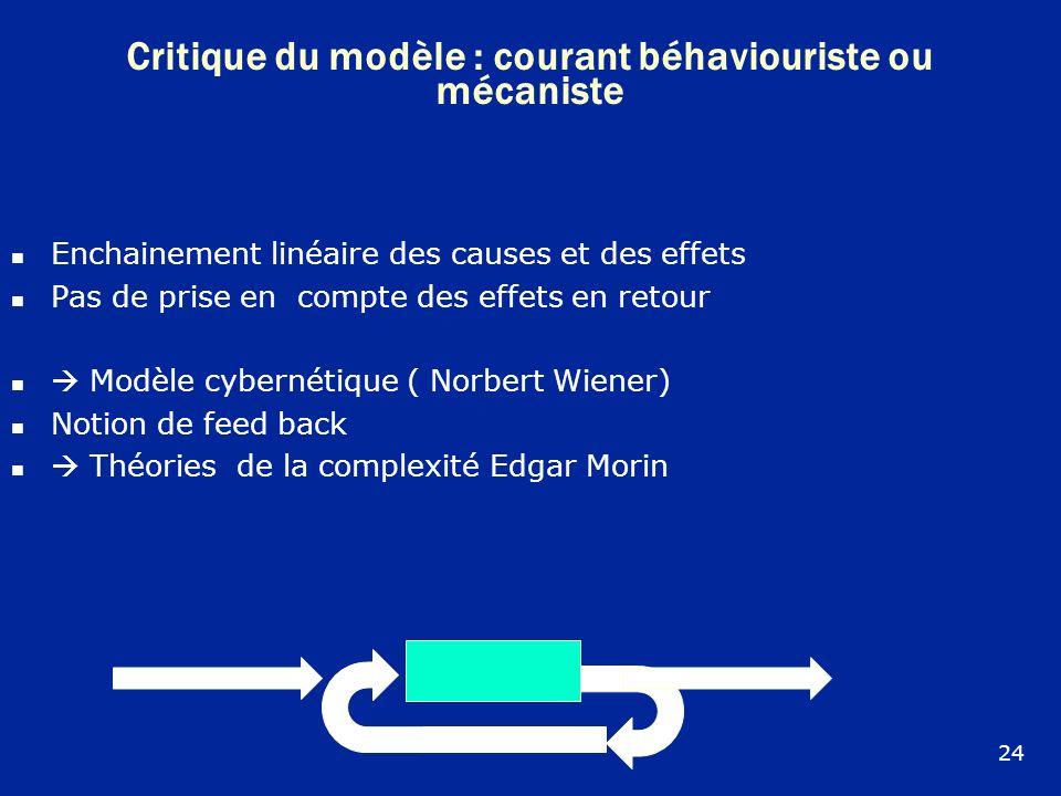 Critique du modèle : courant béhaviouriste ou mécaniste Enchainement linéaire des causes et des effets Pas de prise en compte des effets en retour Mod