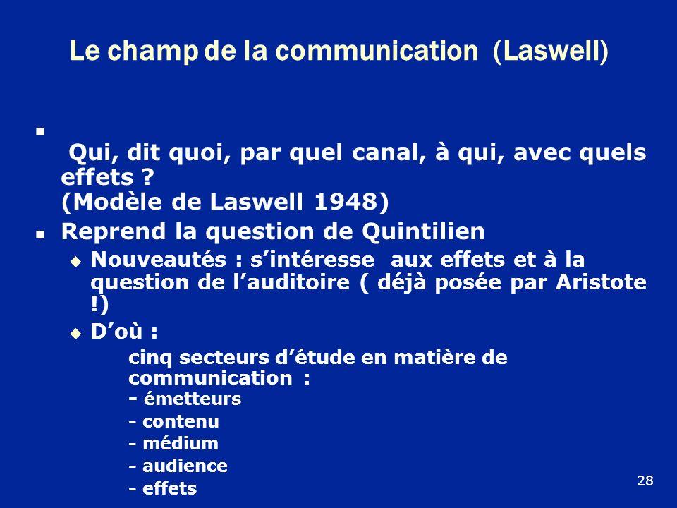 Le champ de la communication (Laswell) Qui, dit quoi, par quel canal, à qui, avec quels effets ? (Modèle de Laswell 1948) Reprend la question de Quint