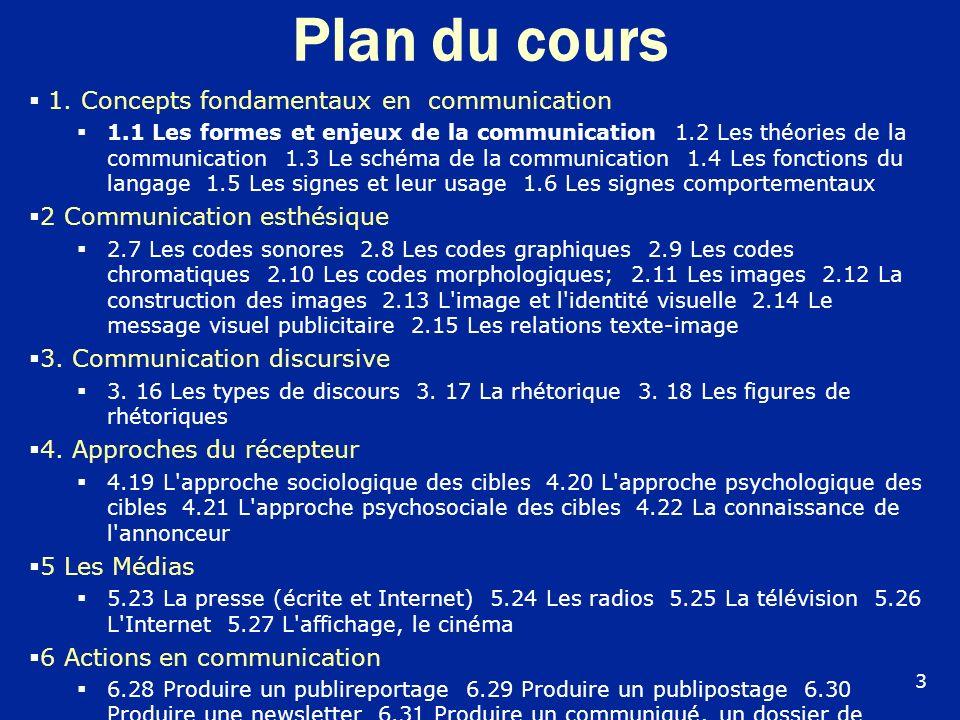 Plan du cours 1. Concepts fondamentaux en communication 1.1 Les formes et enjeux de la communication 1.2 Les théories de la communication 1.3 Le schém