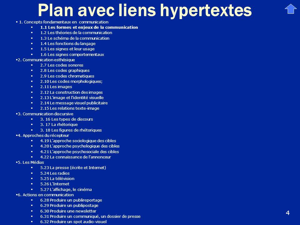 Plan avec liens hypertextes 1. Concepts fondamentaux en communication 1.1 Les formes et enjeux de la communication 1.2 Les théories de la communicatio