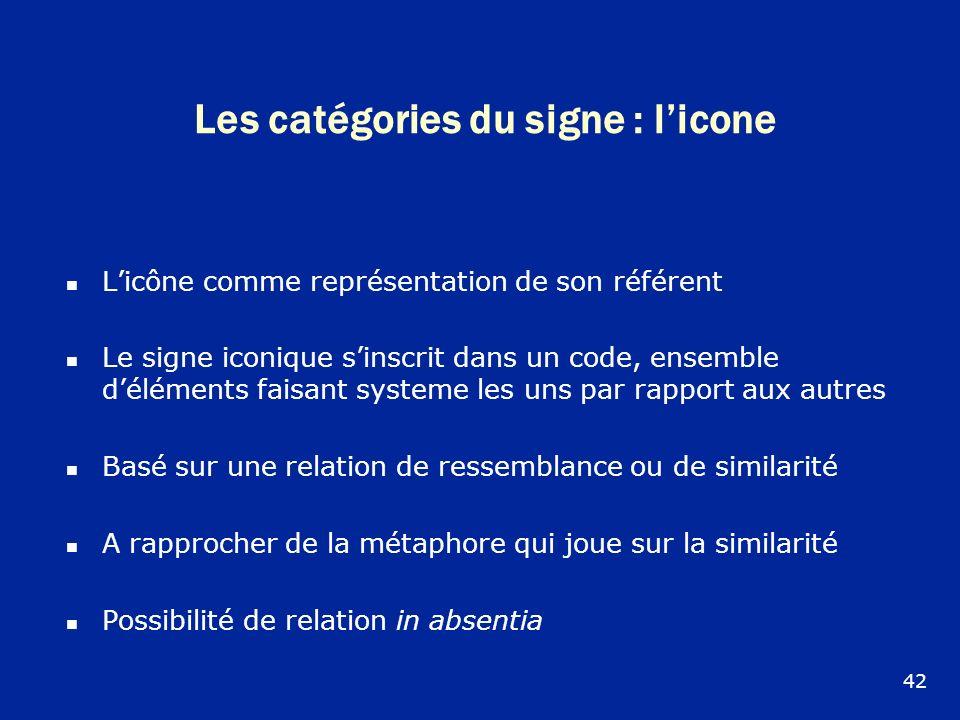 Les catégories du signe : licone Licône comme représentation de son référent Le signe iconique sinscrit dans un code, ensemble déléments faisant syste
