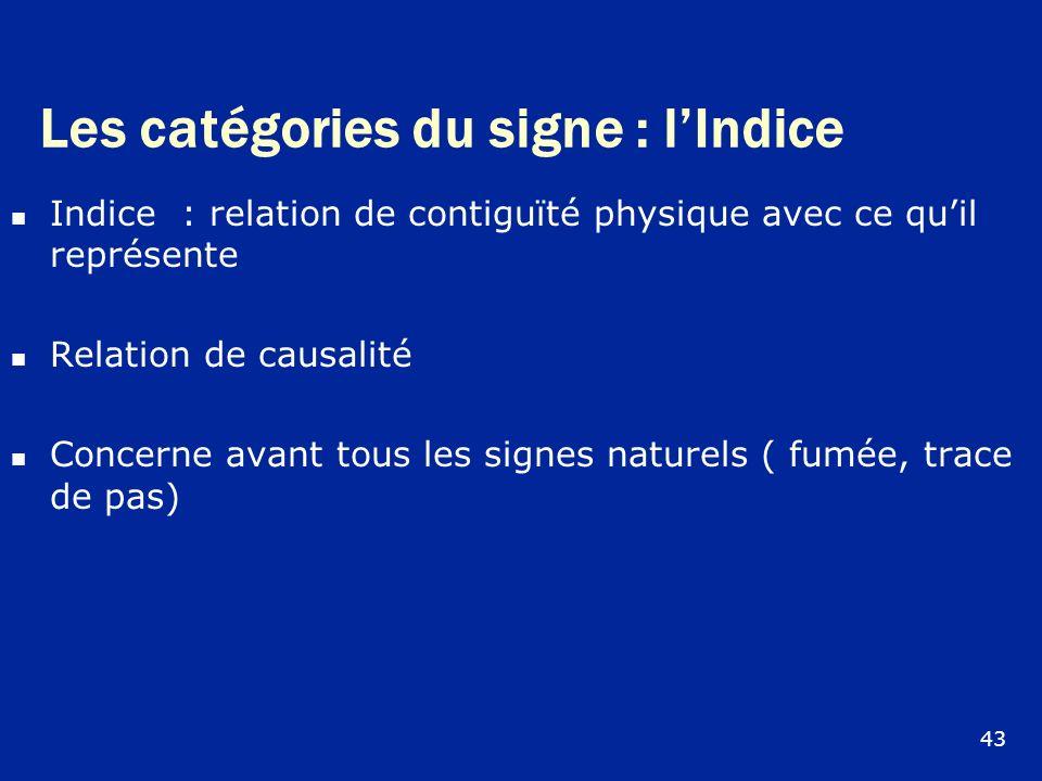 Les catégories du signe : lIndice Indice : relation de contiguïté physique avec ce quil représente Relation de causalité Concerne avant tous les signe