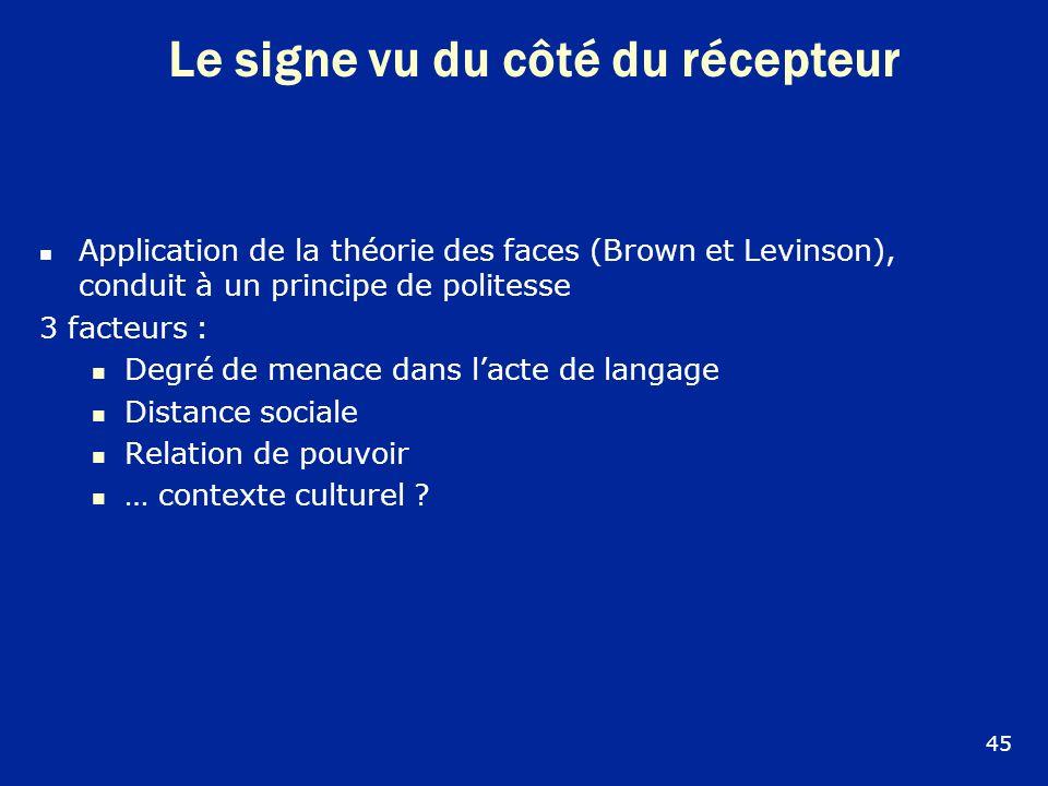 Le signe vu du côté du récepteur Application de la théorie des faces (Brown et Levinson), conduit à un principe de politesse 3 facteurs : Degré de men
