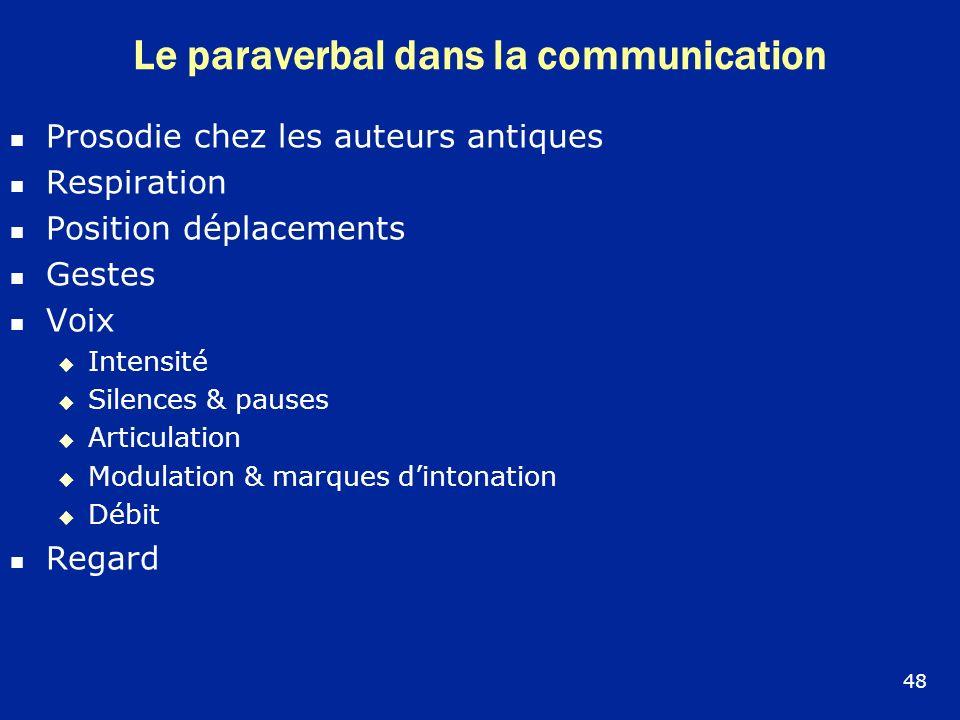 Le paraverbal dans la communication Prosodie chez les auteurs antiques Respiration Position déplacements Gestes Voix Intensité Silences & pauses Artic