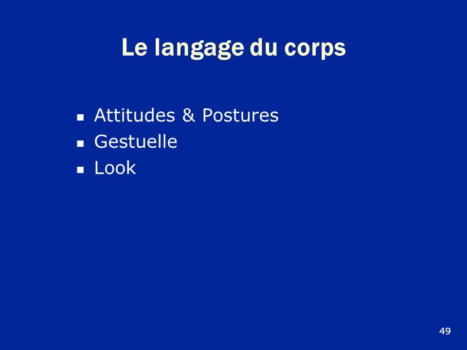 Le langage du corps Attitudes & Postures Gestuelle Look 49