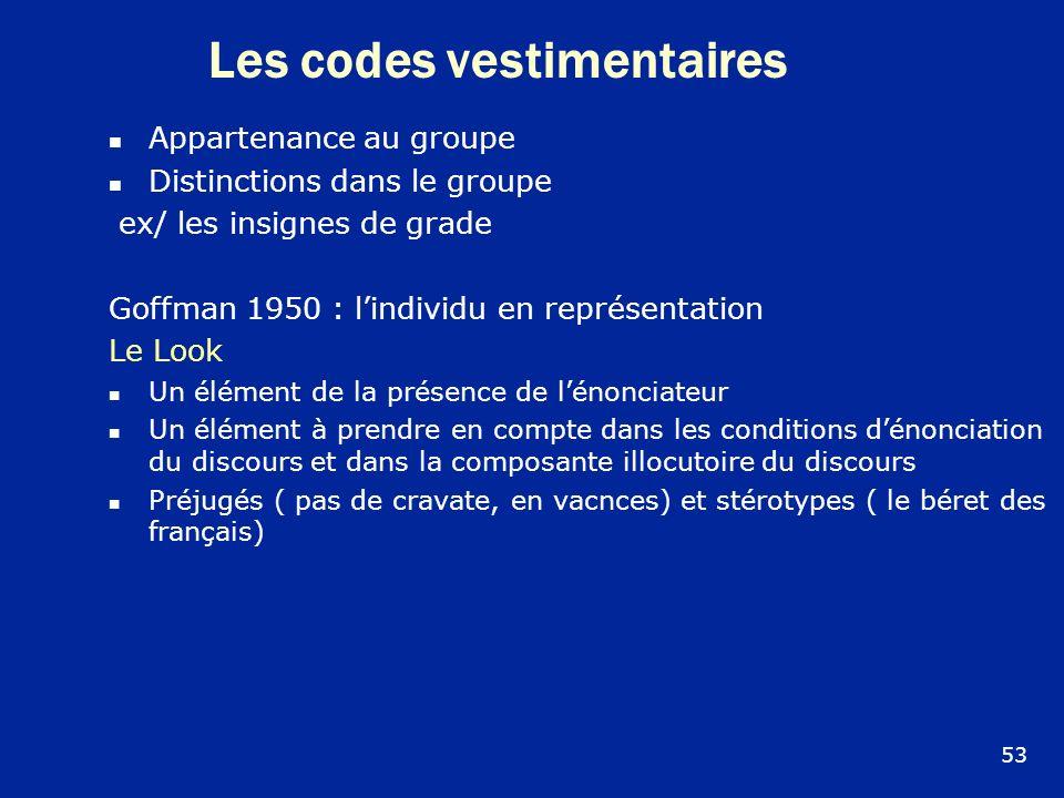 Les codes vestimentaires Appartenance au groupe Distinctions dans le groupe ex/ les insignes de grade Goffman 1950 : lindividu en représentation Le Lo