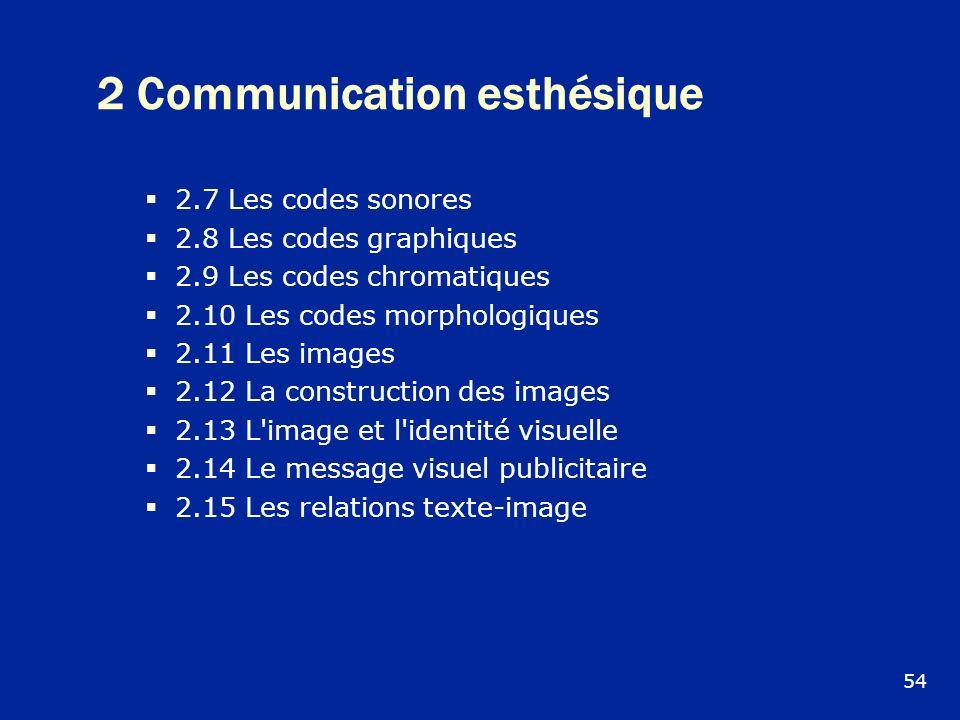 2 Communication esthésique 2.7 Les codes sonores 2.8 Les codes graphiques 2.9 Les codes chromatiques 2.10 Les codes morphologiques 2.11 Les images 2.1