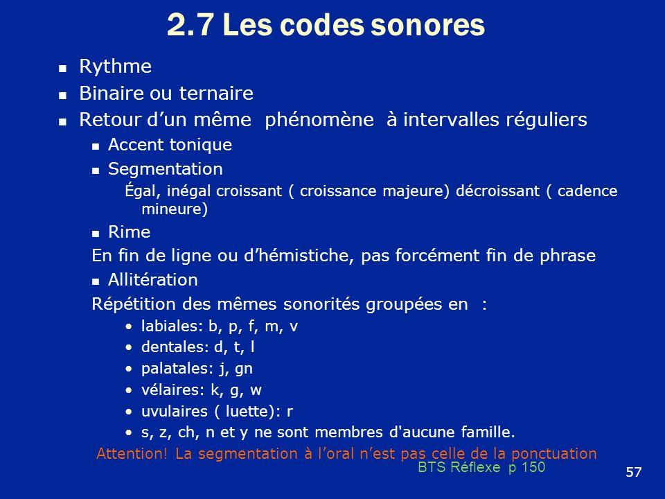 2.7 Les codes sonores Rythme Binaire ou ternaire Retour dun même phénomène à intervalles réguliers Accent tonique Segmentation Égal, inégal croissant