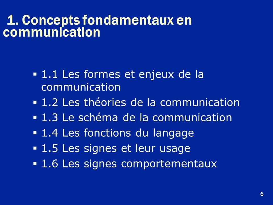 1. Concepts fondamentaux en communication 1.1 Les formes et enjeux de la communication 1.2 Les théories de la communication 1.3 Le schéma de la commun