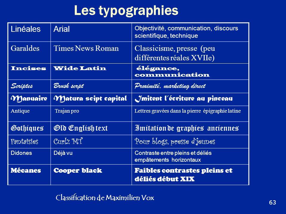 Les typographies LinéalesArial Objectivité, communication, discours scientifique, technique GaraldesTimes News RomanClassicisme, presse (peu différent