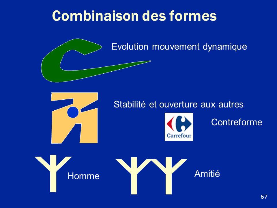 Combinaison des formes Evolution mouvement dynamique Stabilité et ouverture aux autres Amitié Homme 67 Contreforme