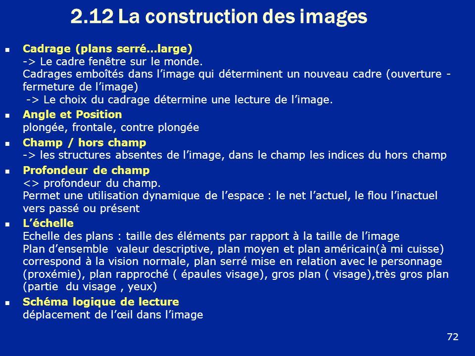 2.12 La construction des images 72 Cadrage (plans serré…large) -> Le cadre fenêtre sur le monde. Cadrages emboîtés dans limage qui déterminent un nouv
