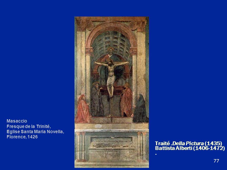 Traité.Della Pictura (1435) Battista Alberti (1406-1472). Masaccio Fresque de la Trinité, Eglise Santa Maria Novella, Florence, 1426 77