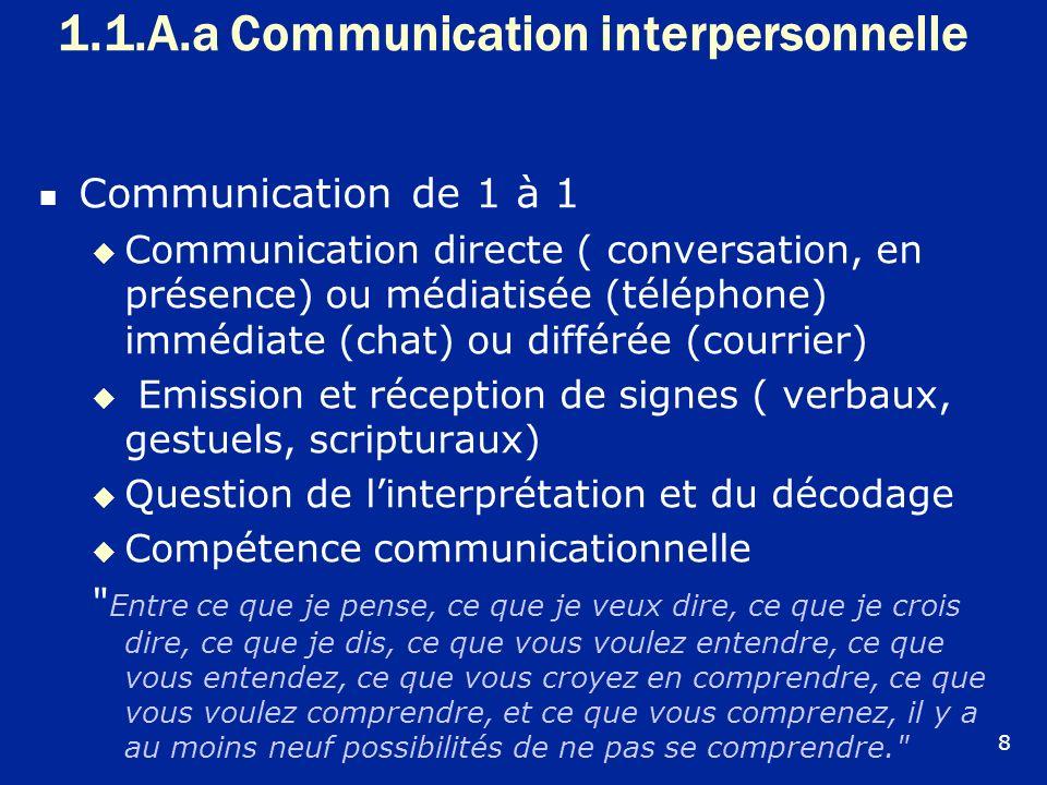 1.1.A.a Communication interpersonnelle Communication de 1 à 1 Communication directe ( conversation, en présence) ou médiatisée (téléphone) immédiate (
