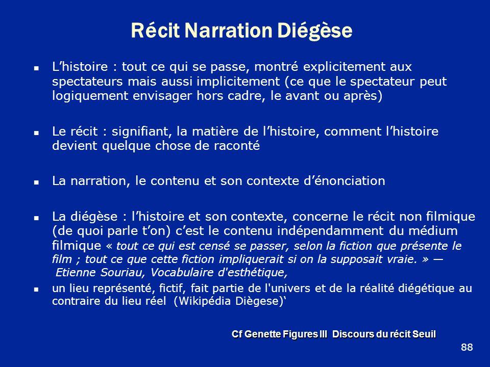 Récit Narration Diégèse Lhistoire : tout ce qui se passe, montré explicitement aux spectateurs mais aussi implicitement (ce que le spectateur peut log